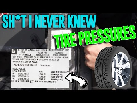 Sh*t I Never Knew: Get Pumped Up || Tire Pressures