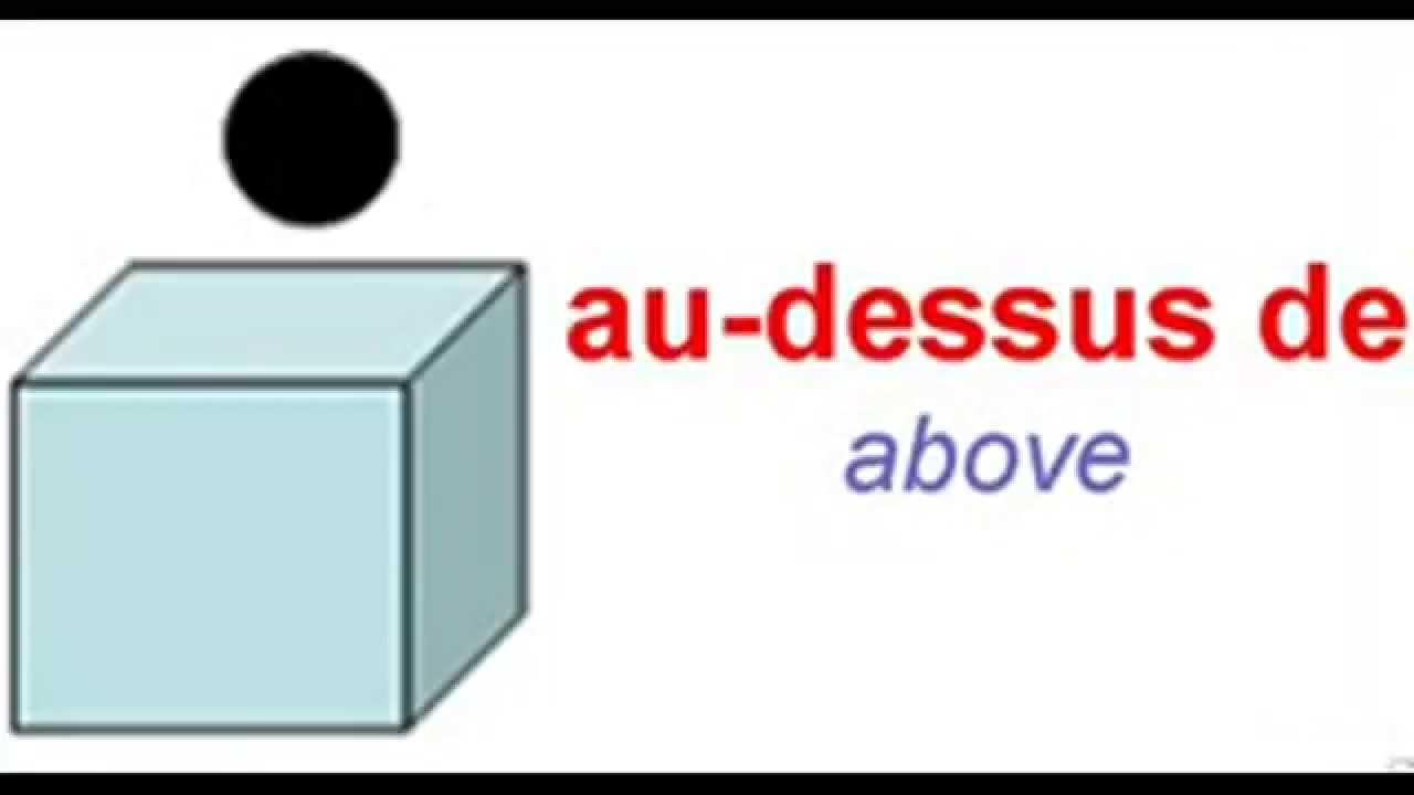 بالفرنسيه تعلم نطق امام خلف فوق تحت بجانب فى على Youtube