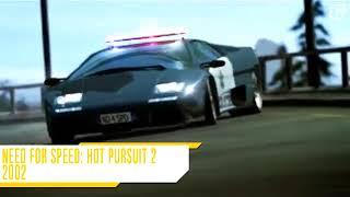 Эволюция серии игр Need For Speed #1 1994   2017
