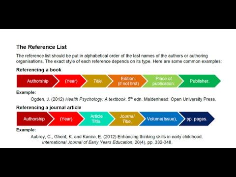 Harvard Referencing Guidelines