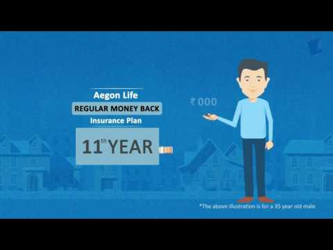 Life Insurance Plan with Money Back Feature Explained - Life Insurance by Aegon Life