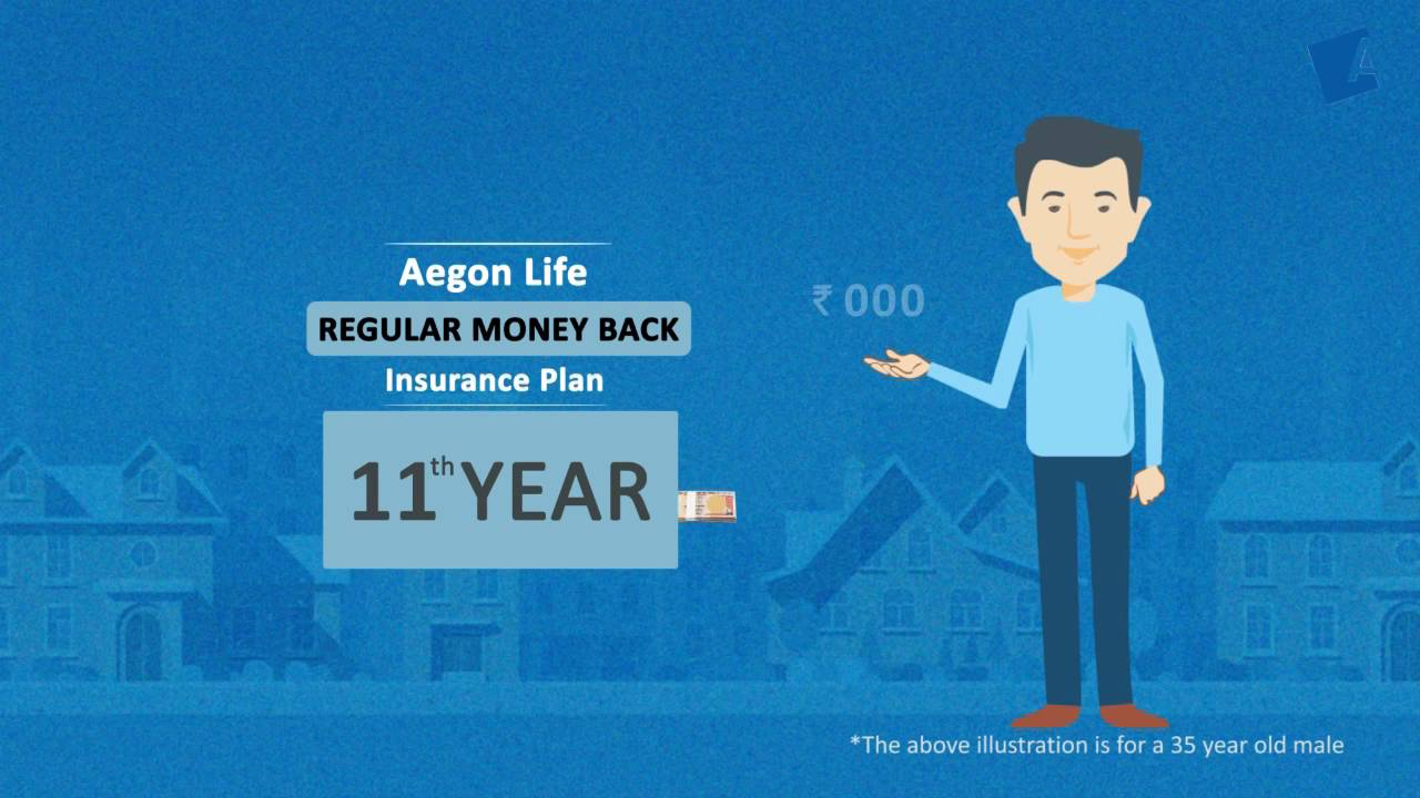 Life Insurance Plan with Money Back Feature Explained ...