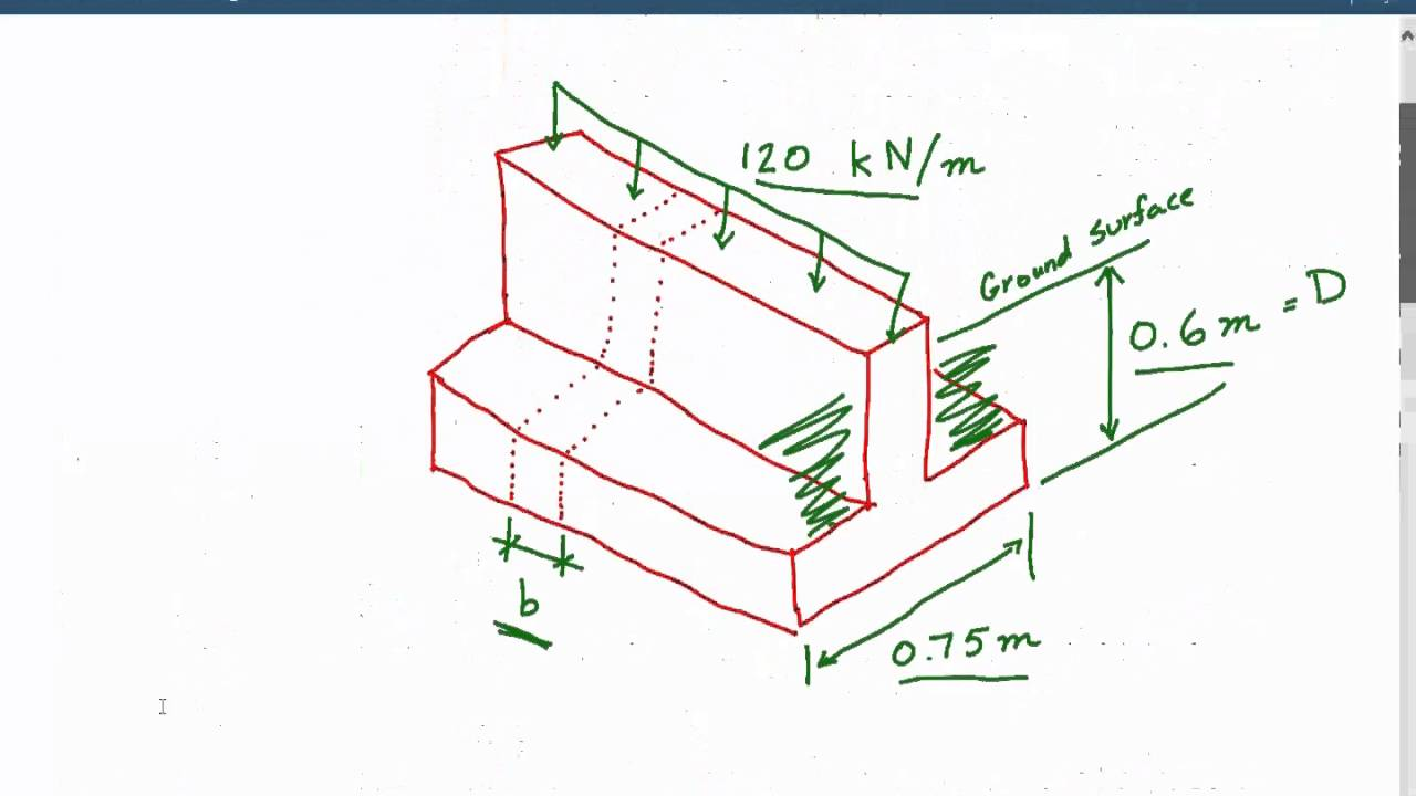 Structural foundation engineering design analysis for shallow