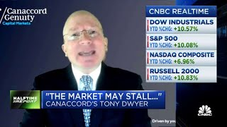 Why this market strategist is prepping for pullback