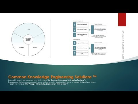 Pharmaceutical Risk Management  ASQ Monthly Meeting in Kitchener Ontario, Canada