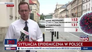 Koronawirus w Polsce. Raport z dnia 31.07.2021