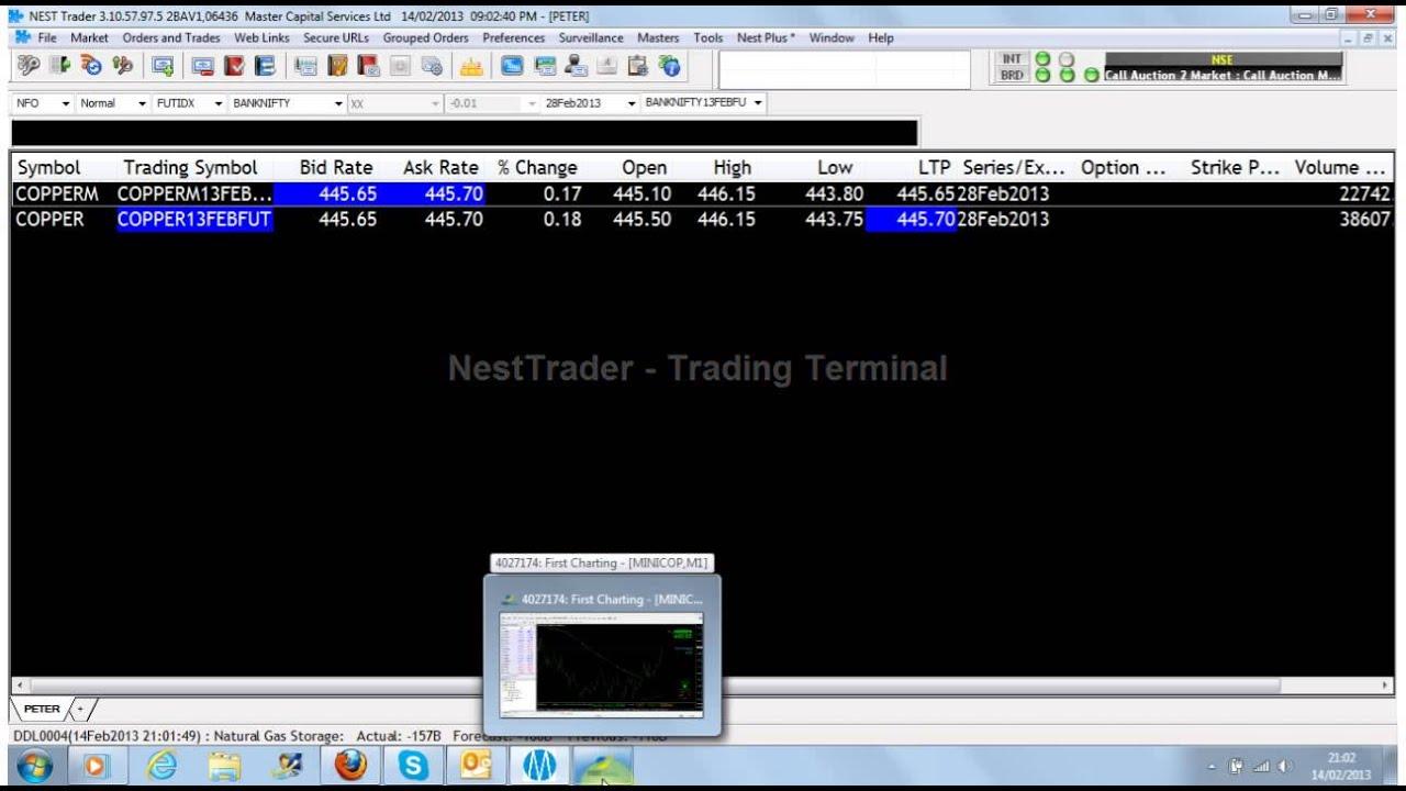 Pörssi optiokaupankäynnissä opetusohjelma
