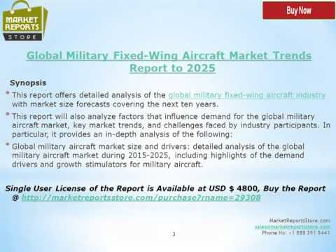 Global Military Fixed-Wing Aircraft Market Analysis