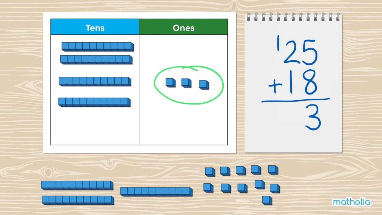 Addition To 50 With Regrouping Base 10 Blocks And Place Value Chart Place Value Chart Base 10 Blocks Place Values Addition regrouping tens and ones