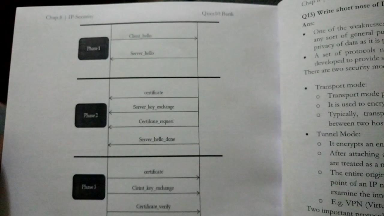 Ssl phases explanation in hindi youtube ssl phases explanation in hindi 1betcityfo Gallery