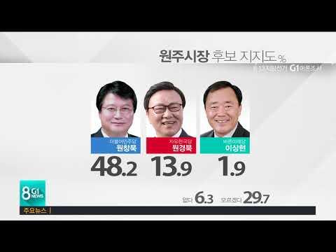 춘천-원주 '민주당 강세'