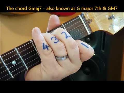 Gmaj7#11 Piano Chord - worshipchords