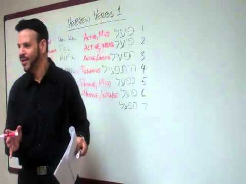 Hebrew Lesson 13 - Hebrew Verbs Part 1 with Rabbi Brian Bile
