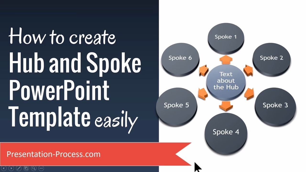 how to create power point template - how to create hub and spoke powerpoint template easily