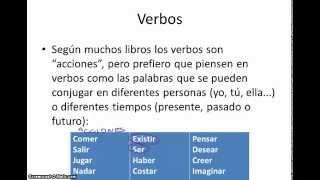 Categorías Gramaticales: 3-verbos