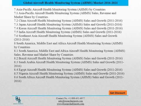 Global Aircraft Health Monitoring System (AHMS) Market  Forecast to 2021
