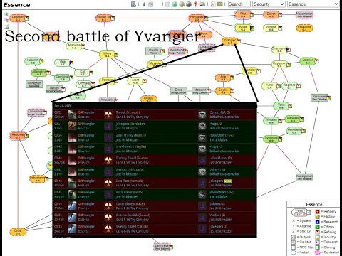 second-battle-of-yvangier