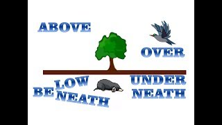 Download The difference between Above, Over, Below, Under, Underneath, Beneath in English
