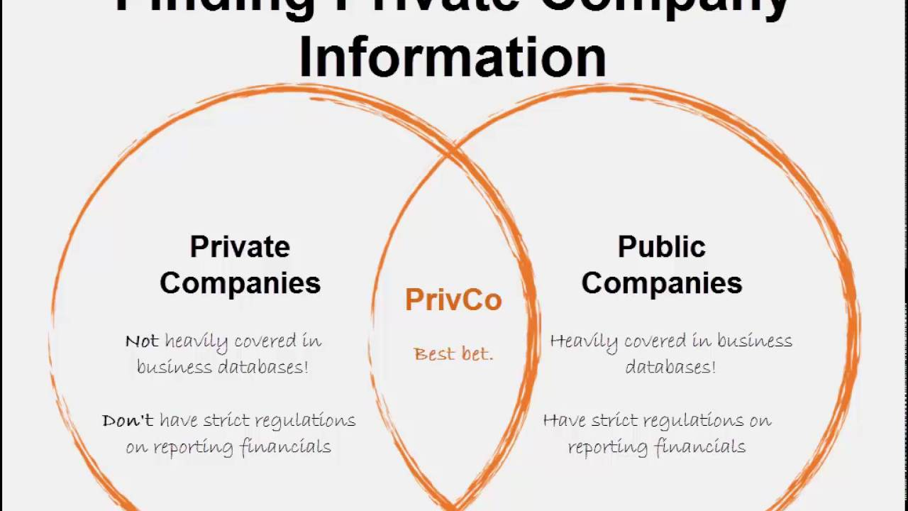 """a research on the effects of a private company going public Published: 02/05/2013 by ken snider introduction under the income tax act (canada) (the """"tax act""""), the status of a corporation as a """"public corporation"""", """"private corporation"""" or """"canadian-controlled private corporation"""" (""""ccpc"""") (as each term is defined in the tax act) can affect the tax treatment of the corporation and its shareholders in a wide variety of."""