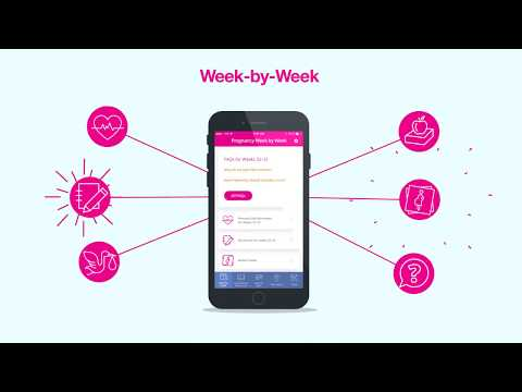 Woman's Pregnancy App: Overview