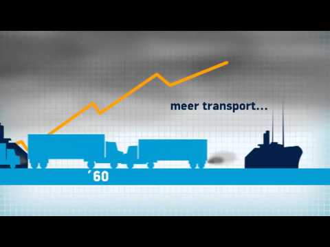 Port of Rotterdam: Air Quality