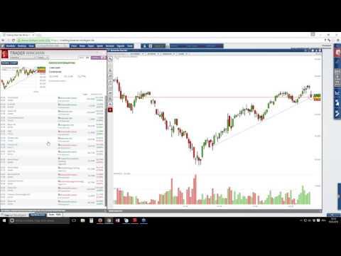 Systematisch Trades identifizieren mit dem Börse Stuttgart Trading-Desk 2016er Edition