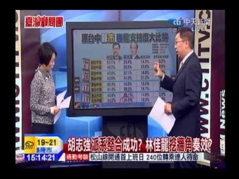 台灣顧問團》最新台中民調:胡志強36.6%vs.林佳龍44.5% 20141117(1/4)