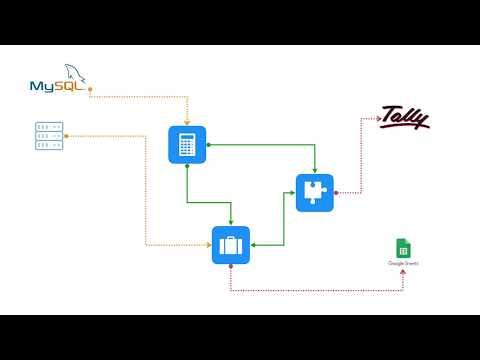 Clappia Intro Video