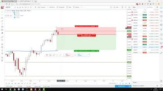 Live Forex Trade Video - USDCHF 1hr Short (1:3 RR)