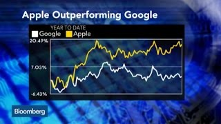 Google, Apple, Facebook, Microsoft: Who's Leading Tech?