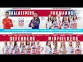 USWNT 2018 WORLD CUP QUALIFYING ROSTER RELEASE ● NEWS AND ANALYSIS ● WOMEN'S CONCACAF CHAMPIONSHIP