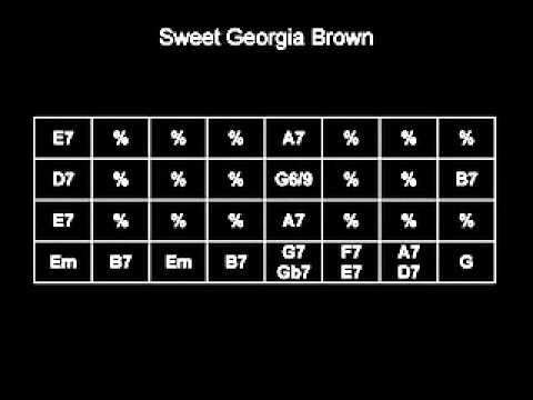 Gypsy Jazz Play Along Sweet Georgia Brown Youtube