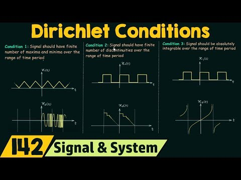 Conditions For Existence Of Fourier Series (Dirichlet Conditions)