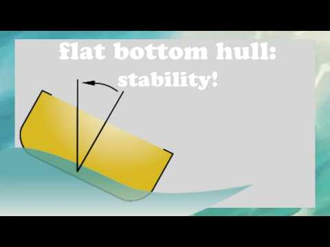 how to make a cardboard boat float!
