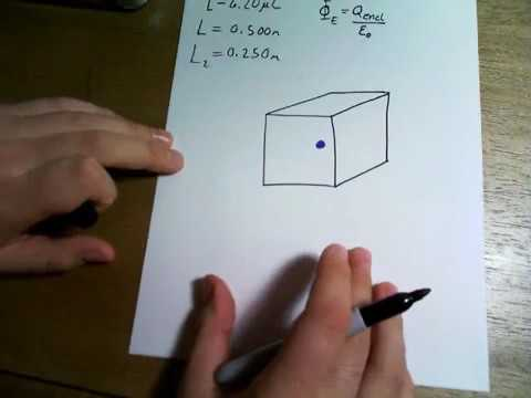 A 6.20-mC point charge is at the center of a cube with sides of length 0.500 m.