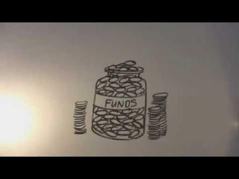 Venture Capital Explained  رأس مال استثمارى
