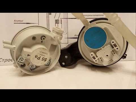 Прессостат (реле дыма) котла - Устройство, неисправность, ремонт.