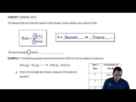 Understanding Average or General Rate