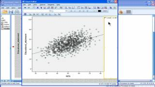 Scatter Plot - SPSS (part 1)