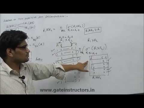 Lossless Join Decomposition DBMS Databases Video Lecture for GATE Exam preparation