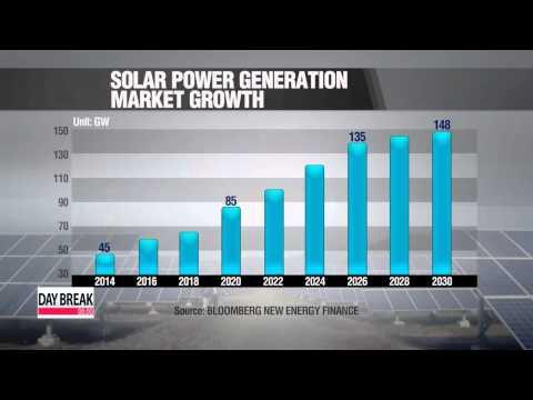 Can Korea take lead in Solar Panel Industry?   태양광패널 산업: 낮아지는 단가, 중국 물량 공세에 한국의