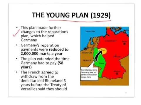 2. The Dawes Plan & The Young Plan