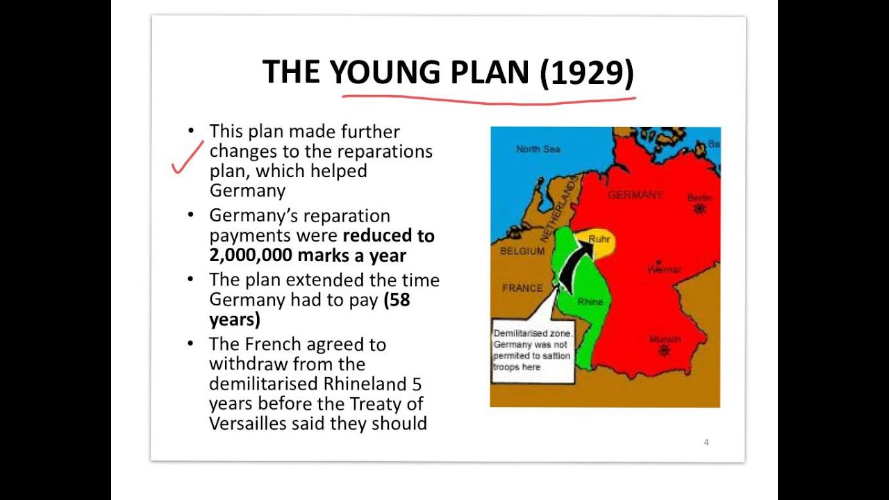 The Dawes Plan & The Young Plan - YouTube