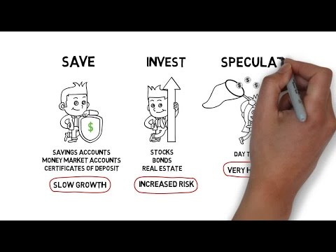 The Difference Between Saving, Investing, and Speculating