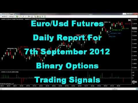 Forex and cfd contracts are