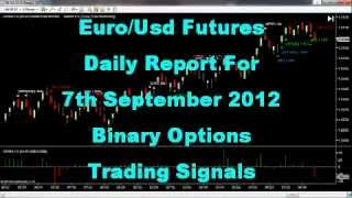 SierraCharts Contracts For Difference CFD's Daily Report Forex Euro USD 6E 7th Sept 2012