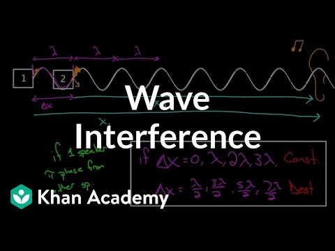 Wave interference   Mechanical waves and sound   Physics   Khan Academy