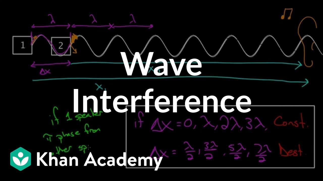 medium resolution of Wave interference (video)   Khan Academy