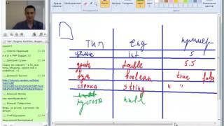 Программирование с нуля от ШП - Школы программирования Урок 6 Часть 5 Онлайн Курсы веб Курсы веб
