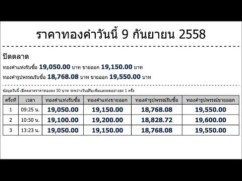 ราคาทองคำวันนี้ 9 กันยายน 2558
